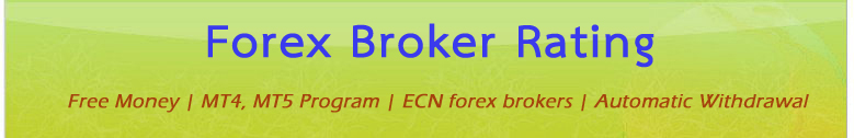 Forex brokers with credit card withdrawal